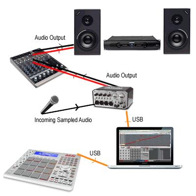 Mpc Renaissance Amp Mpc Studio Quick Start Guide